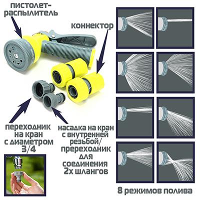INBLOOM BY Набор для полива (пистолет-расп., 8 реж + 2 конн. 3/4 , соединитель штуцерный) пластик - фото товара