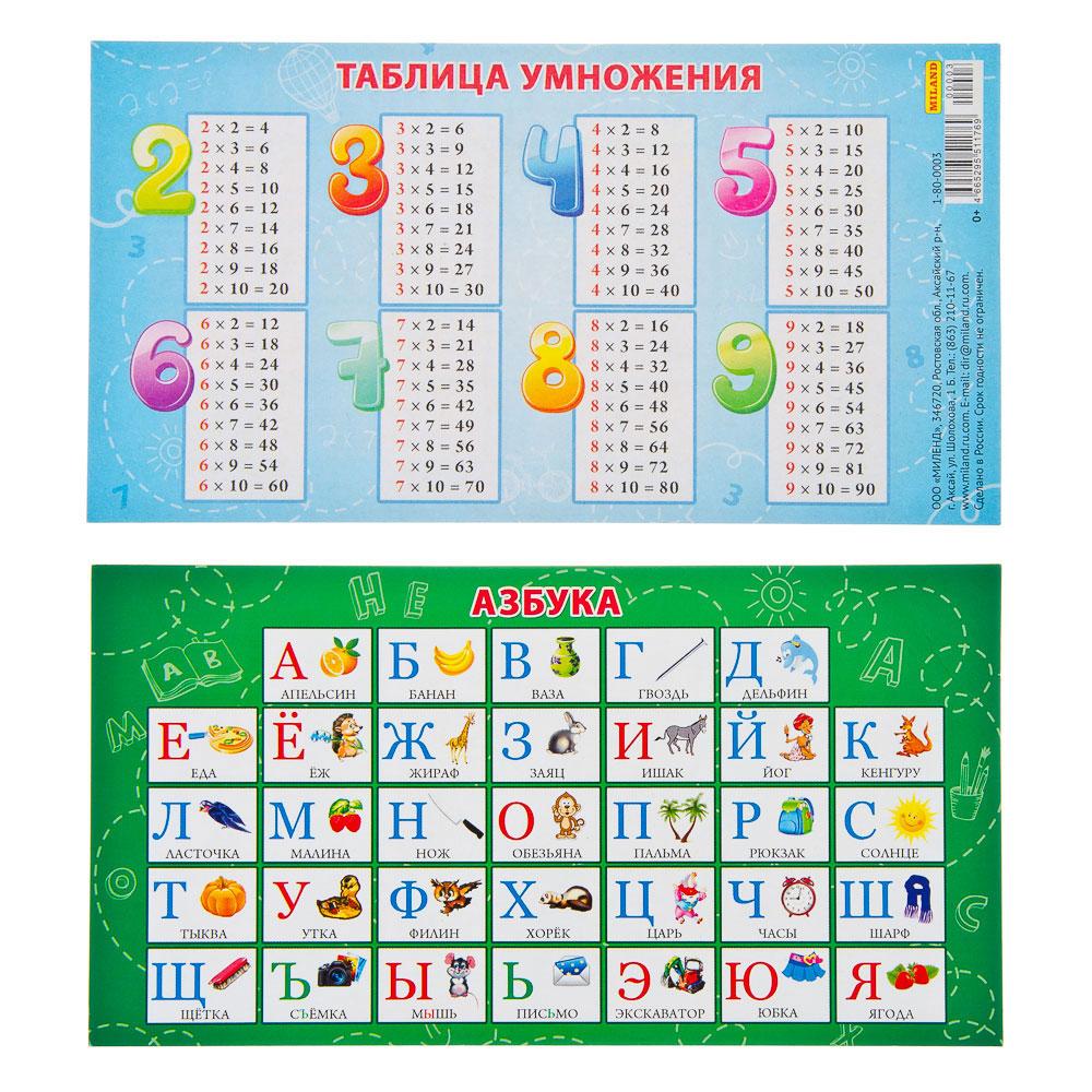 Карточка-шпаргалка Азбука (апельсин). Таблица умножения, бумага, 172х94, арт.1-80-0003