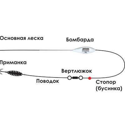 148-015 AZOR Бомбарда 30 гр., 200 мм, плавающая